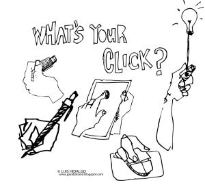 what's your click?
